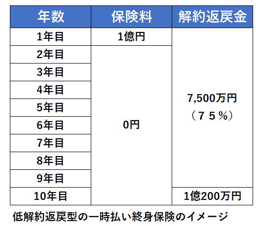 %e4%bd%8e%e8%a7%a3%e7%b4%84